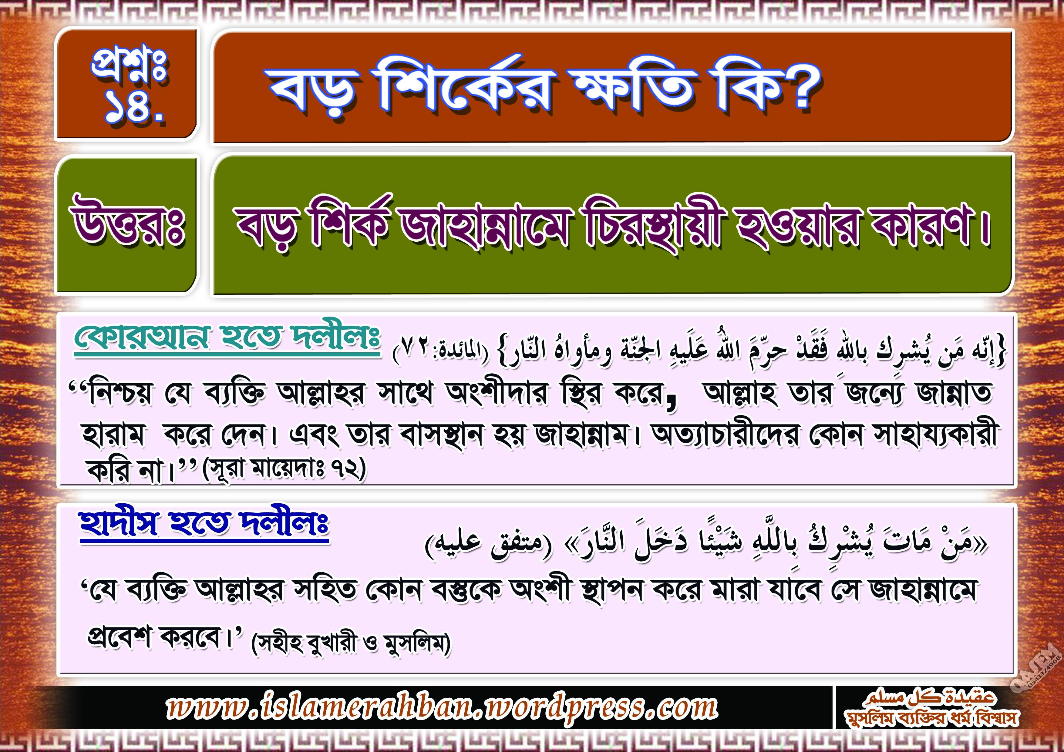 Muslimer Aqidah-14